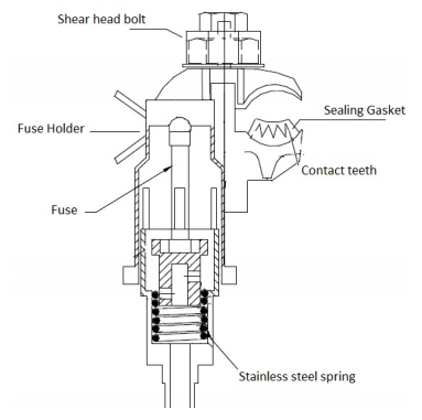Single Phase Insulation Piercing Connector with Fuse Holder